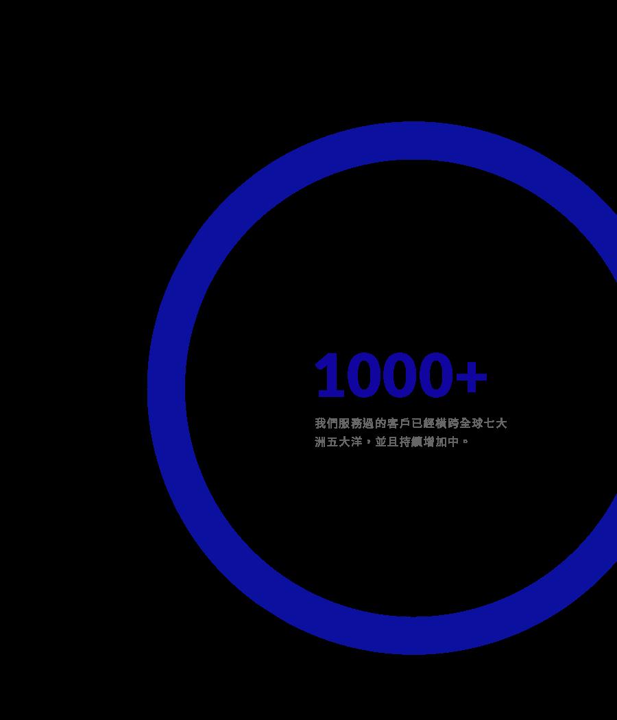 服務過的客戶-1000+